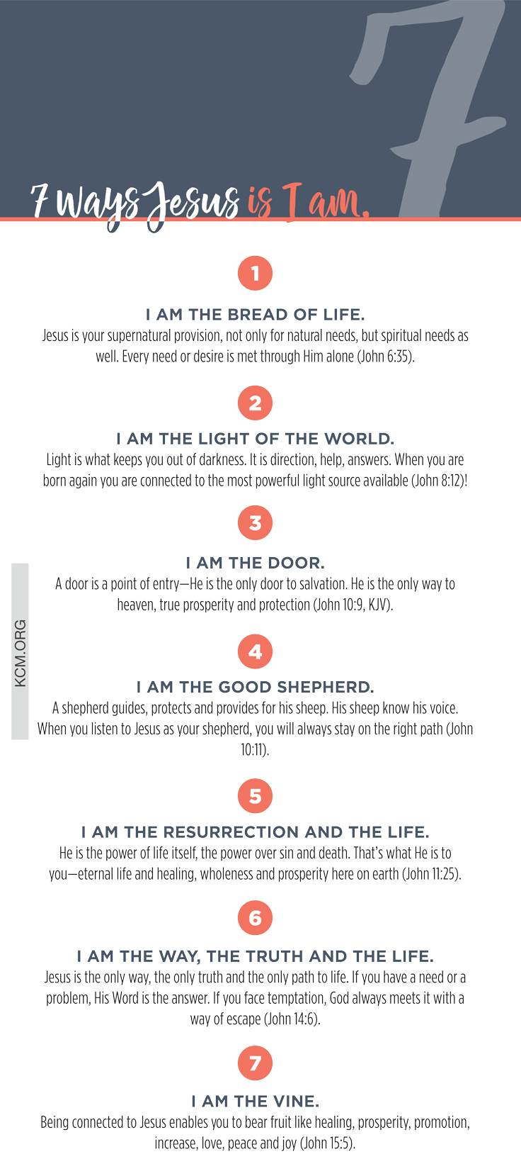 7 Ways Jesus Is I AM